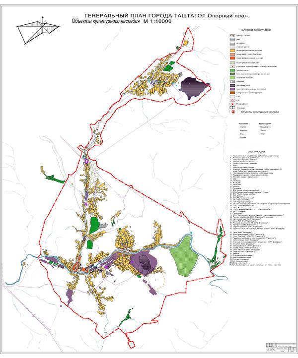 Схема (карта) использования